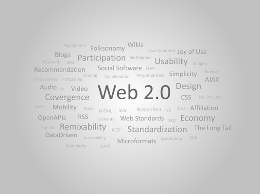 Web 2.0 definizione
