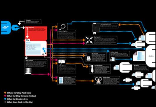 infographics_3