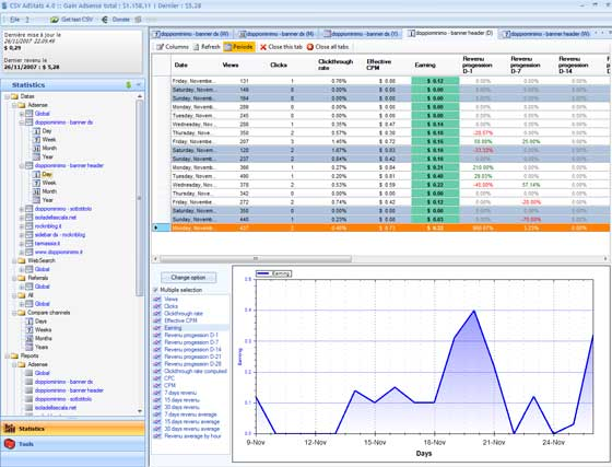 screenshot globale di csv adstats