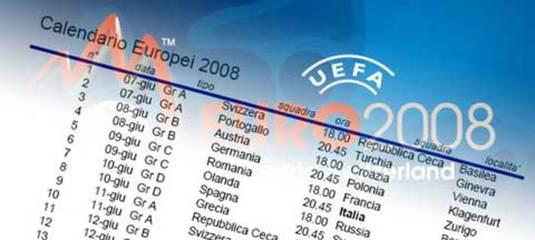 Calendario europei 2008