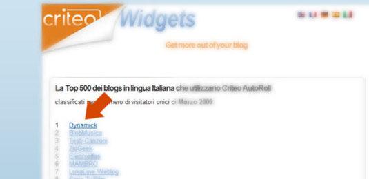 Top blog italiani